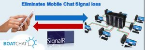 BoatChat SignalR eliminates dropped chats
